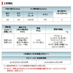 【在庫あり、即日発送可】マキタ(makita)DF010DZB7.2V充電式ペンドライバドリル本体のみカラー:黒色(ブラック)