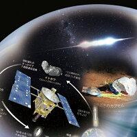 【即納】はやぶさの旅路:2010年6月にドラマチックな帰還を果たした小惑星探査機「はやぶさ」の画像です。