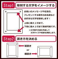 オーダー方法1・2