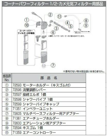 【取り寄せ品】 GEX コーナーパワー/カメ元気フィルター用 モーターホルダーキスゴム付き 72593