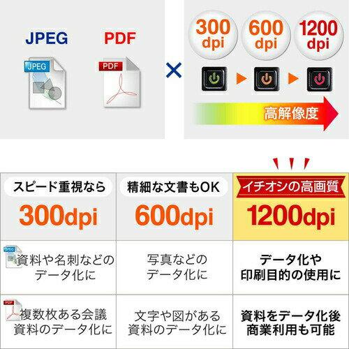 モバイルスキャナー高画質1200dpiA4写真・名刺などに対応ドキュメントスキャナーオートスキャナスキャン