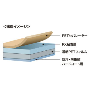 iPadAir2液晶保護フィルム(指紋防止・光沢タイプ)[LCD-IPAD6FP]