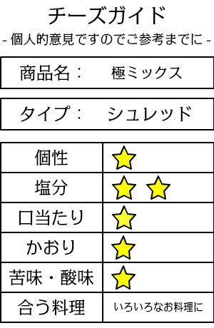 【あす楽】極ミックス500g