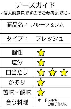 【あす楽】シンガポールフルーツ&ラム200gカット