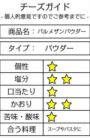 【あす楽】パルメザンパウダー500g