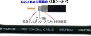 2重シールド5C同軸ケーブル S5CFB(C)BK
