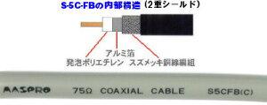 2重シールド5C同軸ケーブル S5CFB(C)H