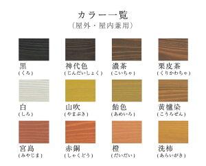 アールジェイいろはカラー16L屋内・屋外兼用塗料12色自然塗料