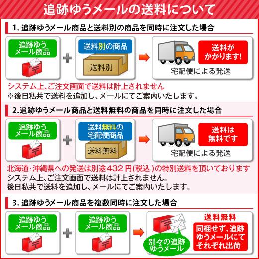 SMS Standard Numeric Sender