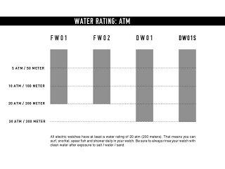 【国内正規品】ELECTRICWATCHCOLLECTION-FW02NATOBLACKエレクトリック腕時計【smtb-m】