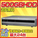 パナソニック ネットワークディスクレコーダー WJ-NV250/05
