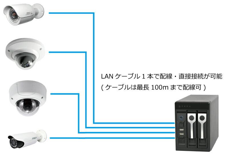 縦型ネットワークデジタルビデオレコーダーIPカメラを集中管理1TB搭載ネットワークカメラ専用NVRモデルRD-HF3216V-NVR16chネットワークビデオレコーダーCEPSAセプサ