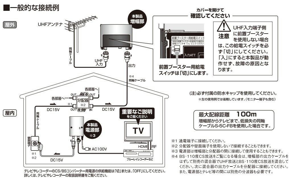 DXアンテナ UHFブースター U43A(BU433D1 同等品) 33db/43db 在庫あり即納