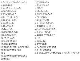 【送料無料】「NHKおかあさんといっしょ」メモリアルアルバムPlus(プラス)やくそくハーイ!