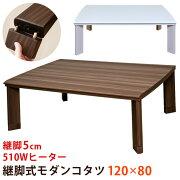 エントリー ポイント クーポン テーブル