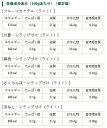 日本橋 千疋屋総本店 公式 フルーツデザート・ミニパック 8個入 3