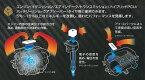 リムコーポレーション (アイスパーク)i-spark-40 【ショックアブソーバー】4本分 革新的な量子技術 200系ハイエース