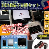 HDMI交換キット