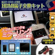 HDMI増設サービスホール