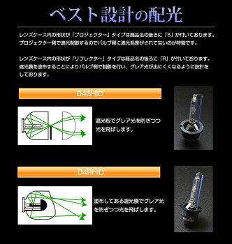 純正HID交換用ヘッドライトHIDバルブD2S/D2R1年保証【高品質で大好評】最新のHID装着車対応!!