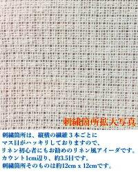 クロスステッチ刺しゅう縫製済み半製品ペルミンDugw/AidaternblueブルーPerminofCopenhagenデンマーク刺繍北欧27-2022
