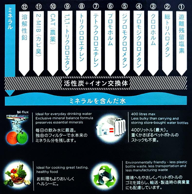 LAICAライカポット型浄水器2.3Lカートリッジ3個付き浄水機ミントグリーンギフトキッチン用品便利