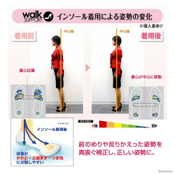 ヒールパンプスの痛みやつらさをなくす科学のチカラ。足のスペシャリストが開発した衝撃吸収のハイヒール専用インソール/ハイヒール用インソール/コンフォートラボ/QVC/人気/洗って他の靴に繰り返し使える/インソリアより便利【楽ギフ_包装】