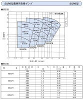 荏原製作所50SQPB農事用自吸ポンプヒューガルポンプ(ベルト掛け用)