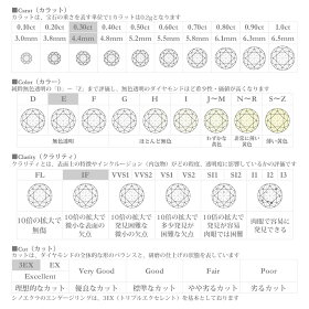 中央宝石研究所の鑑定書付き(無料)