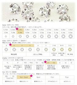 k18ダイヤモンドネックレス0.3ctグランベゼルダイヤモンドのグレード