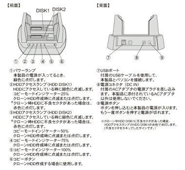 【マーシャル】MAL-5135SBKU3エラースキップ機能付きクローンスタンド
