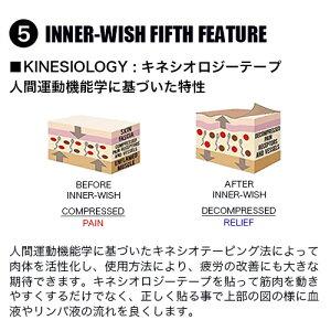 【テーピング送料無料】キネシオロジーテープ/インナーウィッシュ/幅や長さのサイズが選べる/キネシオテープ/テーピング/テーピングテープ/TOUGHNESS