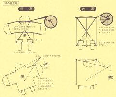 日本製凧カイト日本の伝統凧手作り凧高級和凧高級和紙使用糸・シッポ付き武者凧