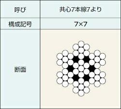 【業界最安値】ステンレスワイヤーロープ0.45mm×200m国産SUS3047×7(1M約49円)