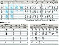 【TAIYO】大洋製器工業軽量シャックルボルト・ナット止めタイプ5tRB-5TRB5T