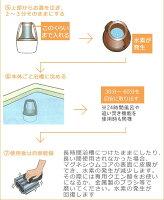 水素スパエイチポット「水素SPAHPot」水素水入浴用水素生成器水素風呂ゴーダ水処理技研【送料無料】