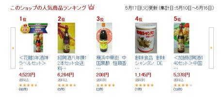 二鍋頭酒(アルコードシュ)瓶-2