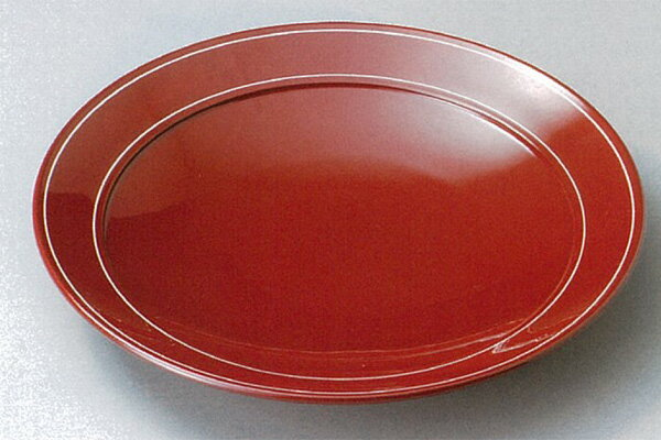 食器, 皿・プレート