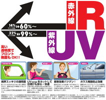 UVカットIRカットフィルム3Mスリーエム製クリアフロントドアHONDAホンダフィットH19/10〜H25/9GE6/GE7/GE8/GE9H036-02M