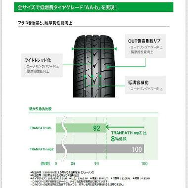 送料無料ミニバンAA低燃費トランパスMlゴム205/65R161本