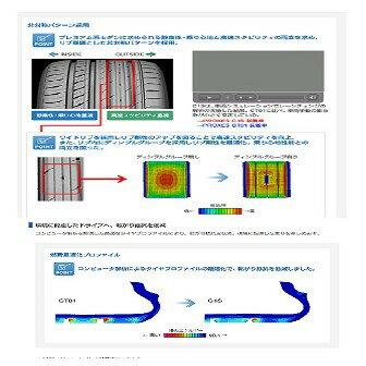 格安送料TOYOトーヨープロクセスPROXESC1S2本215/65R15215/65-15高静粛性低ノイズ上質タイヤエスティマエミーナルシーダ