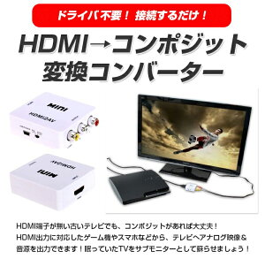 HDMI→コンポジット変換コンバーター