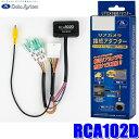 RCA102D データシステム パノラマビューカメラ接続アダプター...