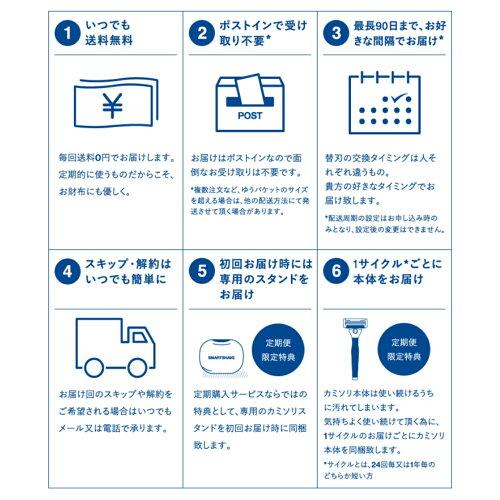 スマートシェーブ定期便替刃4個コース(初回カミソリ本体付きいつでも送料無料)