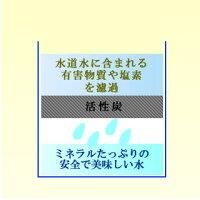 タンク式天然ミネラル創水器雫(しずく)