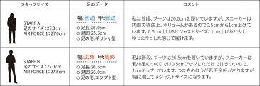 ナイキ NIKE PG1 スニーカー メンズ PG 1 EP 878628-006 ブラック 【zzi】【返品不可】