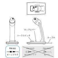 [PM-660]TOAマイクロホン呼出案内放送用トークスイッチ付コード2.5m【ホーンプラグ付】[PM660]
