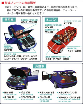ソフト99 タッチアップペン(筆塗り塗料)【M-25】 MAZDA(マツダ)・18G・ハイライトシルバーM)