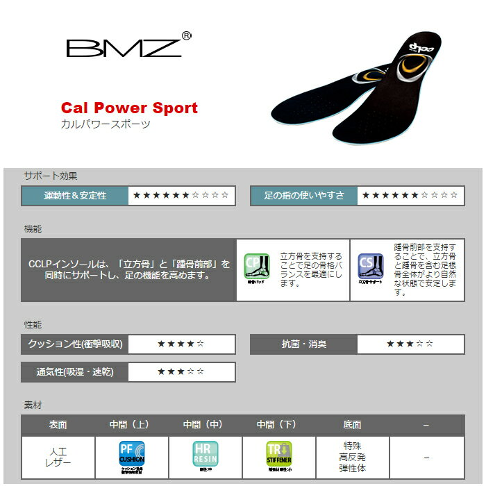 BMZCCLPCalPowerSportカルパワースポーツインソール中敷