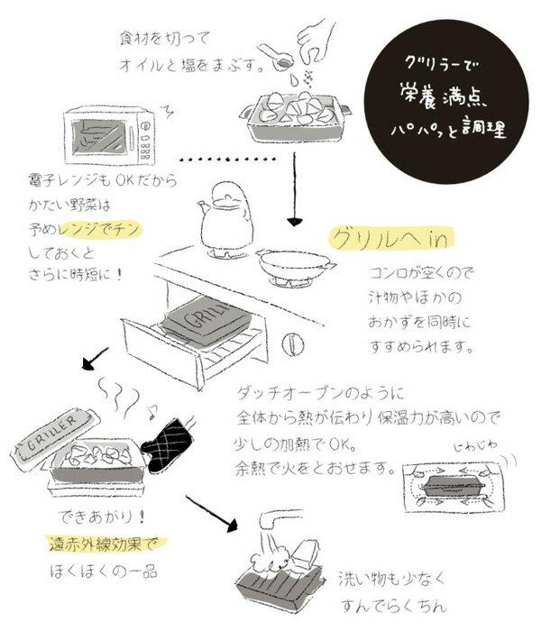ツールズ グリラー 耐熱陶器 422012/422014/422017/422019 調理器具 ダッチオーブン グリルパン オーブン グリル 日本製 MEISTER HAND